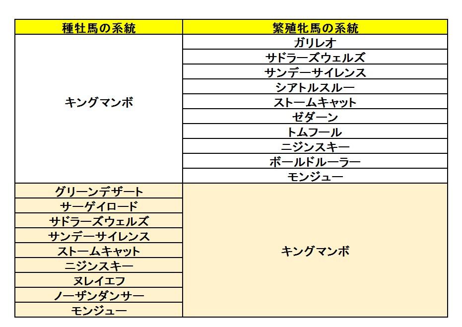 ダービーインパクト(ダビパク)ニックス (8).jpg