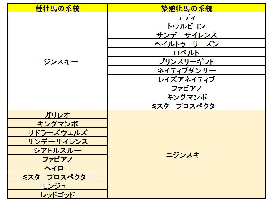 ダービーインパクト(ダビパク)ニックス (38).jpg