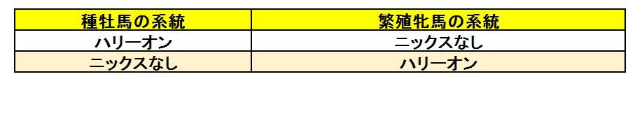 ダービーインパクト(ダビパク)ニックス (50).jpg