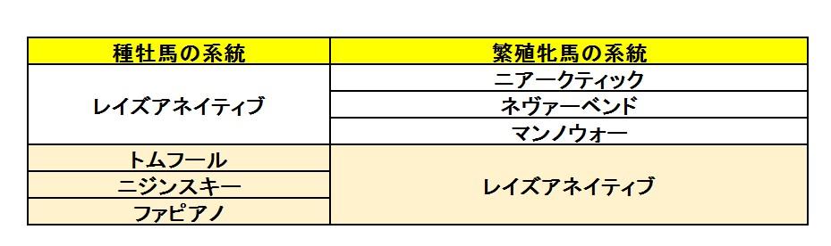 ダービーインパクト(ダビパク)ニックス (78).jpg
